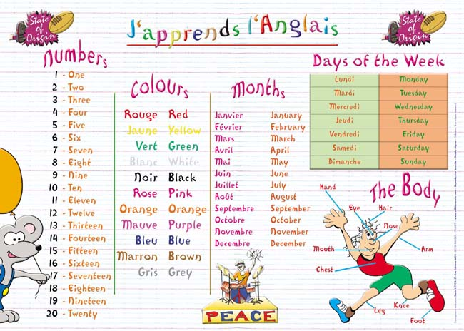 Napperon d'apprentissage - J'apprends l'anglais