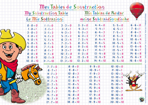 Napperon d'apprentissage - mes tables de soustraction